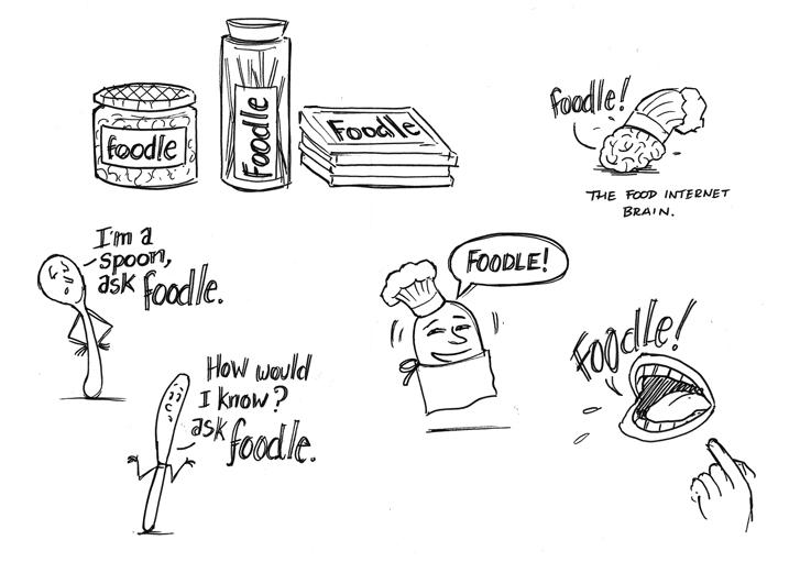 Foodle-concept-3